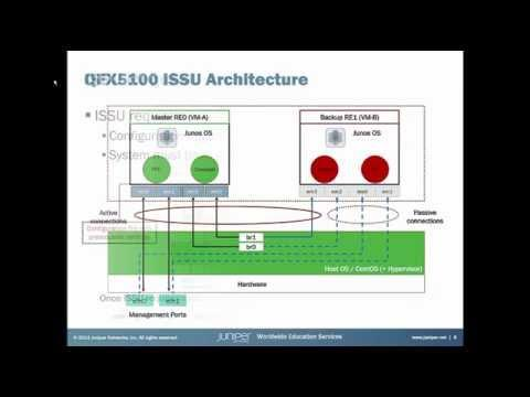Topology Independent In-Service Upgrade / Junos OS For QFX5100 And EX4600 Series Switches