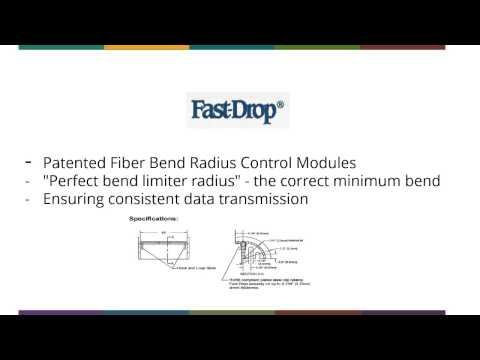 Fast-Drop - The Best Fiber Cable Management Module