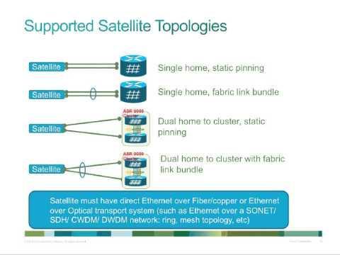 Cisco ASR 9000 NV Edge Solution
