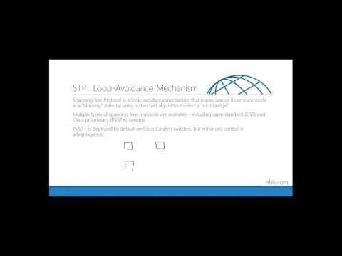2015 09 29 11 39 Building Fault Tolerant Networks With Cisco Routers And Switches
