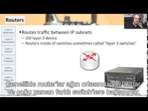 Network Devices :Routers Firewalls And Switches