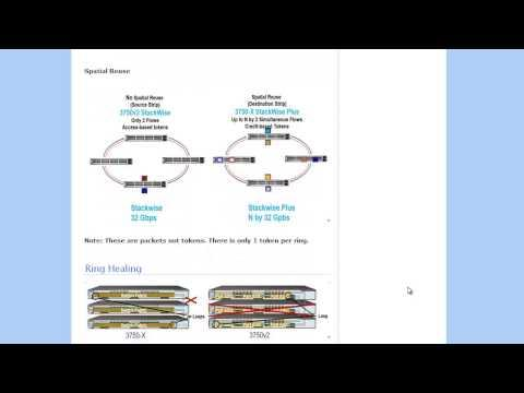 Cisco Stacking Switches--StackWise And StackWise Plus