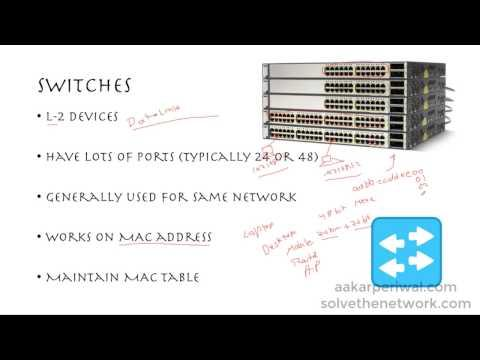 Types Of Network Devices - Switches Vs Routers Vs L3 Switches