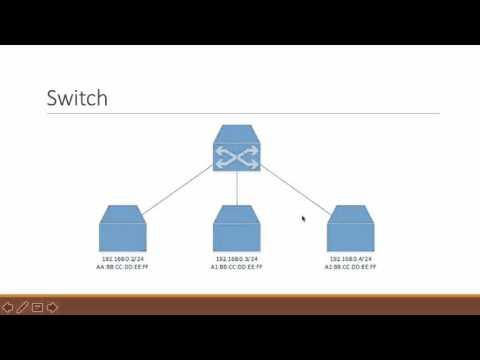 CCNA Routing And Switching - The Easy Certification Guide - Routers Switches Bridges And Hubs